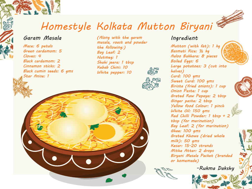 From Kolkata to Hyderabad: 7 Biryani Recipes From Mothers And Grandmothers 1