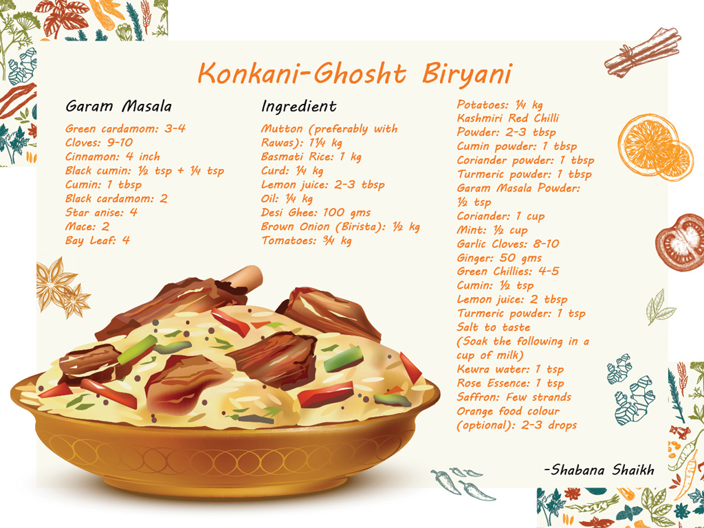 From Kolkata to Hyderabad: 7 Biryani Recipes From Mothers And Grandmothers 3